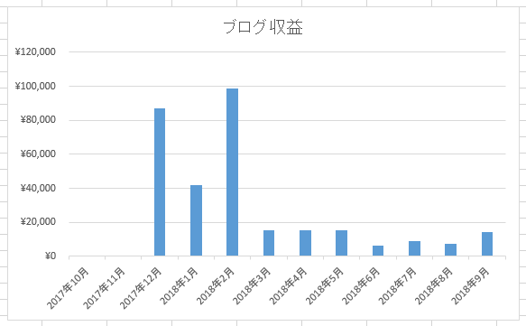 f:id:chamatoushi:20181010095848p:plain