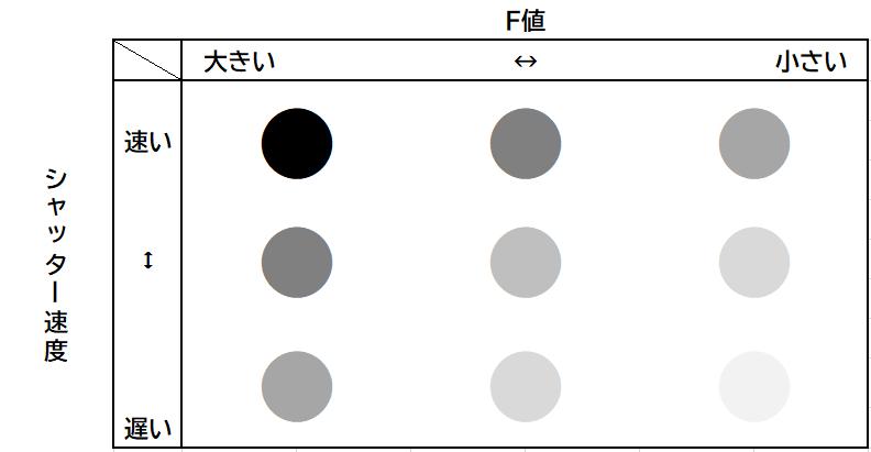 f:id:champopo0024:20210809155348p:plain