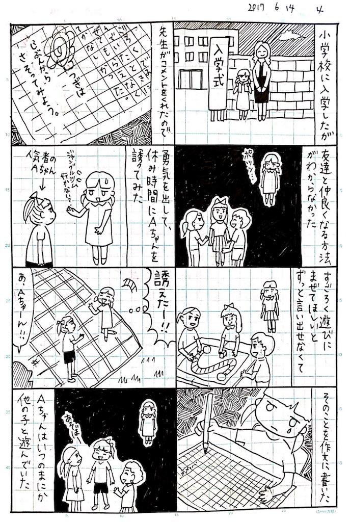 f:id:chan-aka:20170615104308j:image
