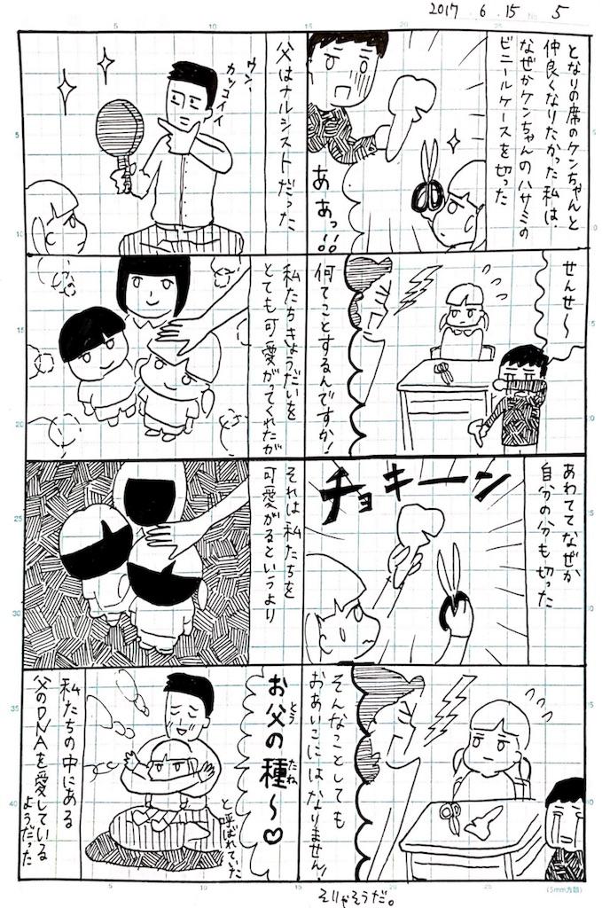 f:id:chan-aka:20170615130004j:image