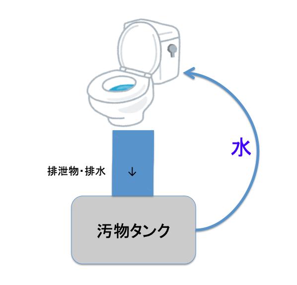 f:id:chan076085:20190924190156p:plain