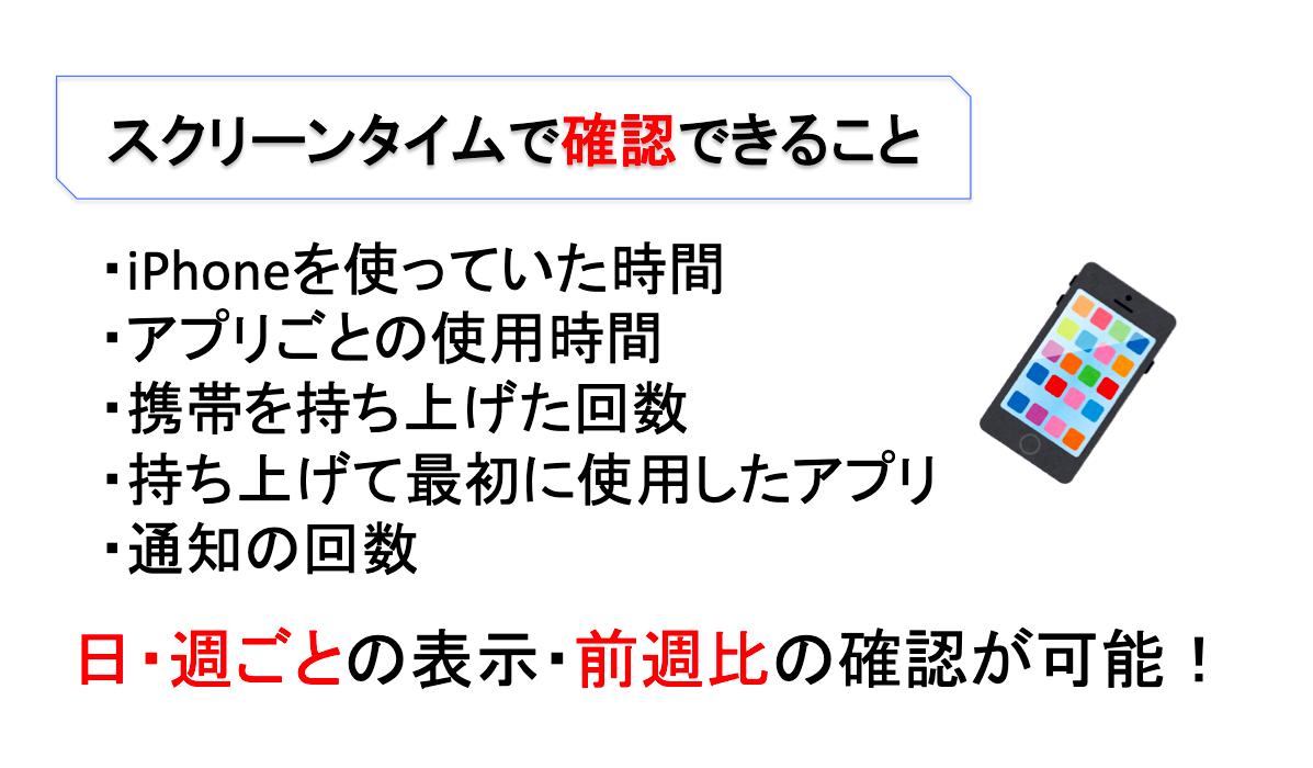 f:id:chan076085:20191207201802p:plain