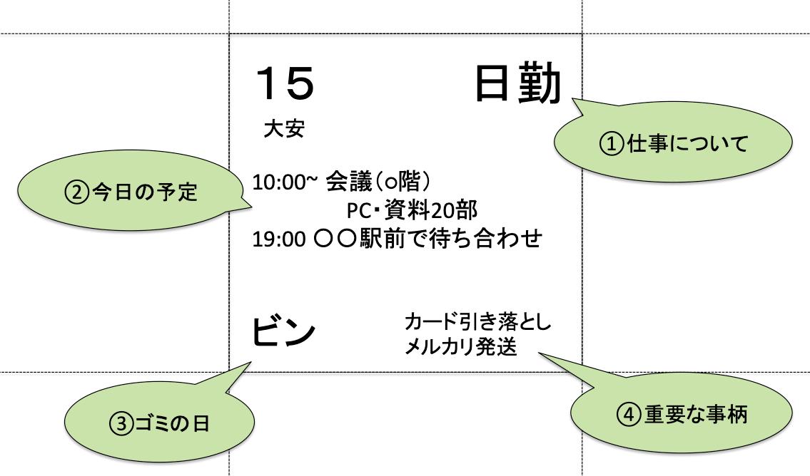 f:id:chan076085:20200105191653p:plain