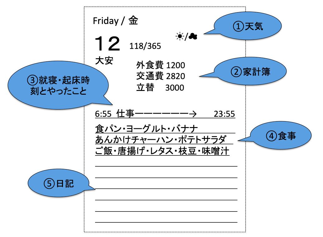 f:id:chan076085:20200105192908p:plain
