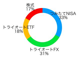 f:id:chan8:20181110223407p:plain