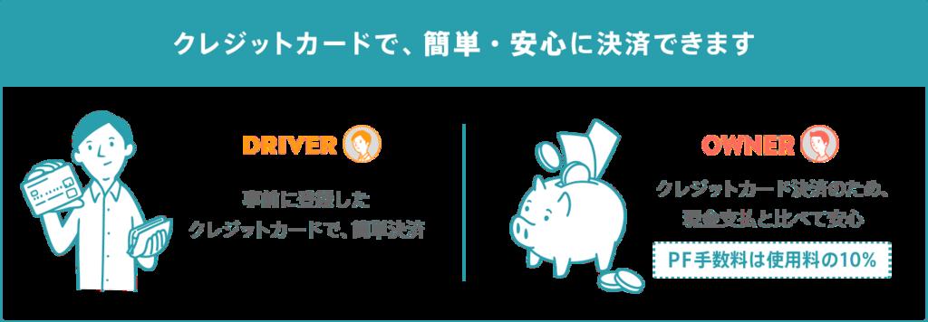 f:id:chan8:20181122001229p:plain