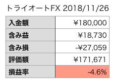 f:id:chan8:20181126230324p:plain