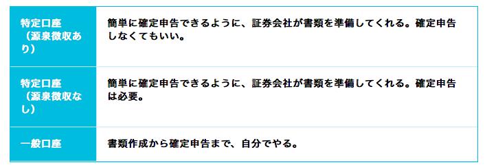 f:id:chan8:20190121164208p:plain