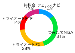 f:id:chan8:20190127231854p:plain