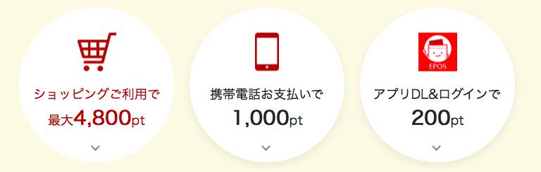 f:id:chan8:20190405221233p:plain