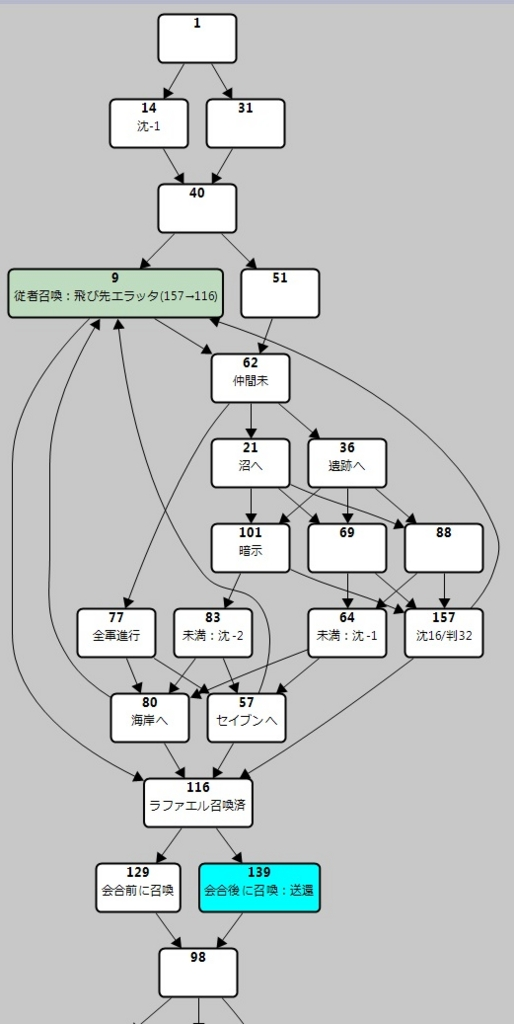 f:id:chanagame:20170518200034j:plain