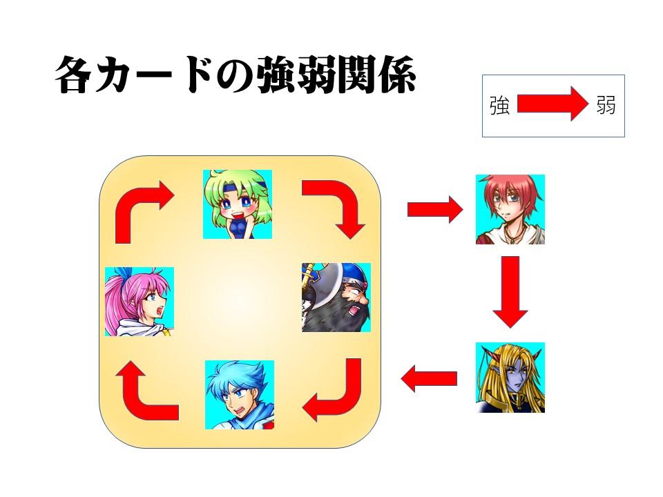 f:id:chanagame:20210411001400j:plain