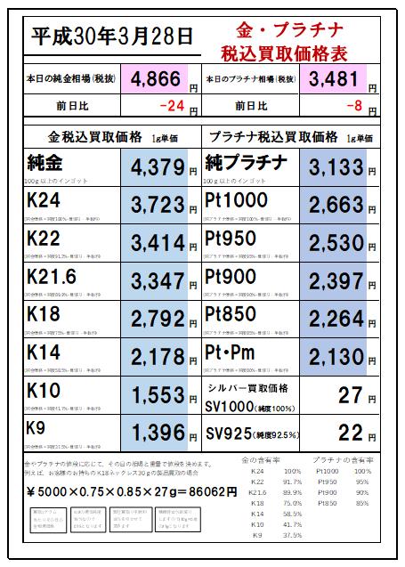 f:id:chance-tukuno:20180328112501p:plain