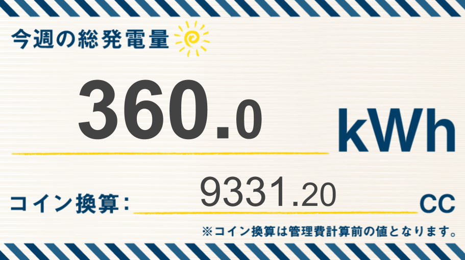 f:id:changex:20190318094416p:plain
