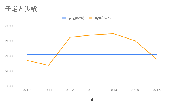f:id:changex:20190318094431p:plain