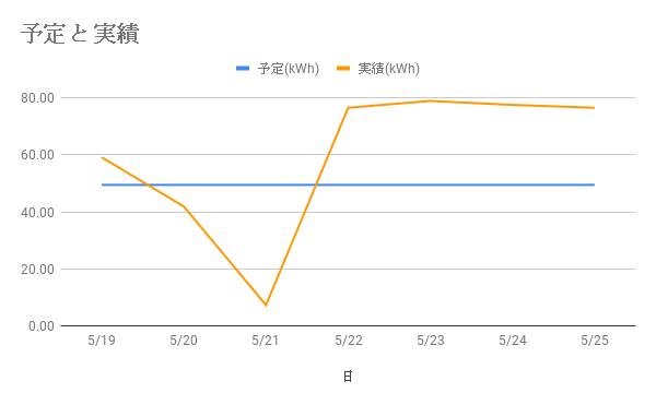 f:id:changex:20190527092646p:plain