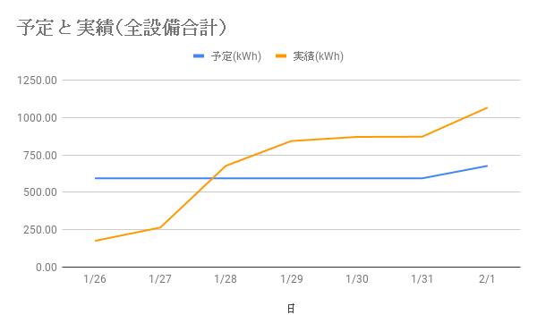 f:id:changex:20200203120305p:plain