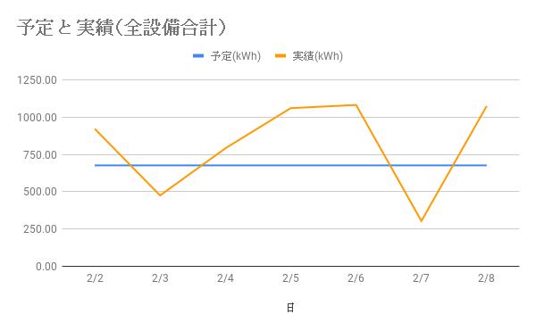 f:id:changex:20200210180143p:plain