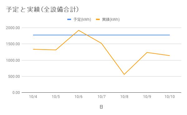 f:id:changex:20201013161558p:plain
