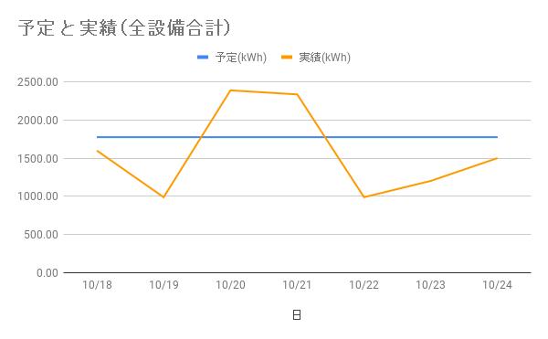 f:id:changex:20201025205855p:plain