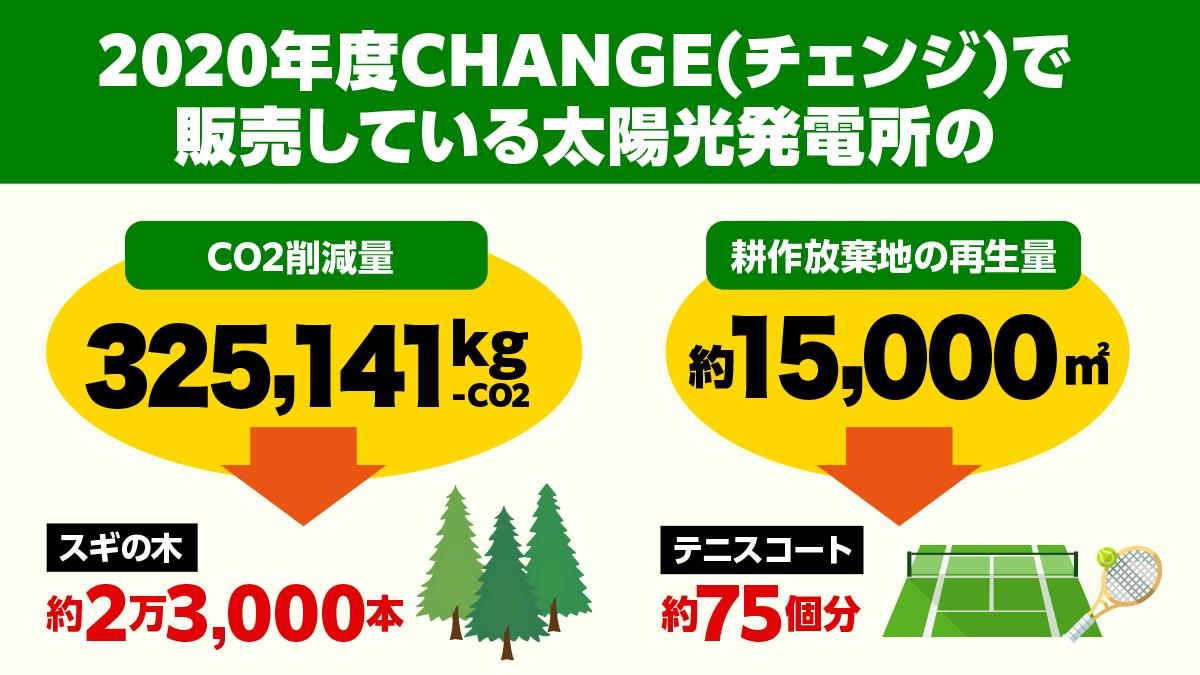 f:id:changex:20210331164120p:plain