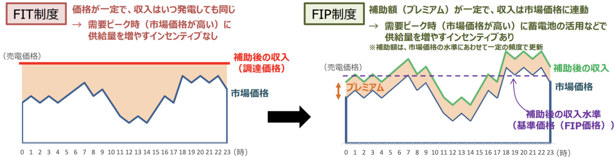 f:id:changex:20210604152209p:plain