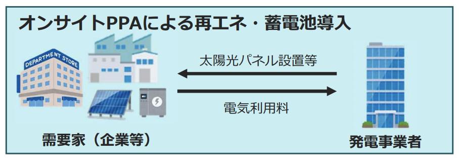 f:id:changex:20210604152216p:plain