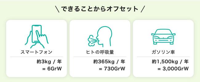f:id:changex:20210726113916j:plain