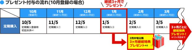 f:id:changex:20211001192358p:plain