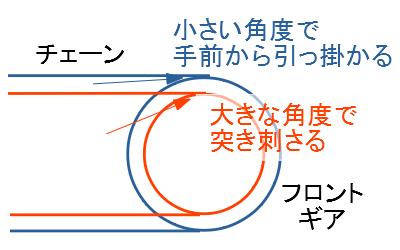 f:id:changlikesdesktop:20200727071507p:plain:w300