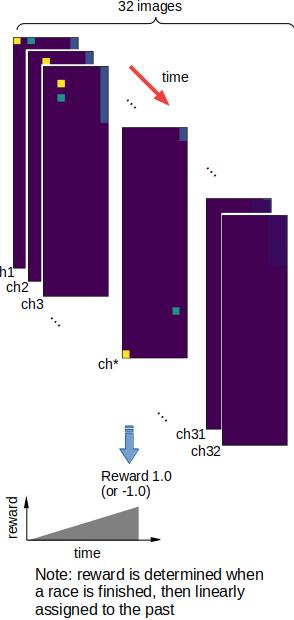 f:id:changlikesdesktop:20210126055822p:plain:w300