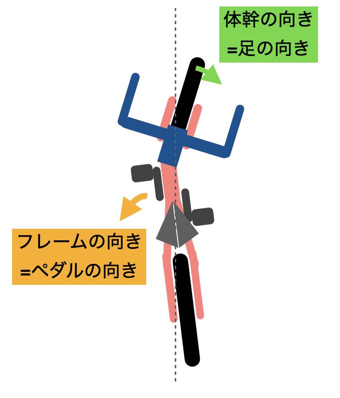 f:id:changlikesdesktop:20210918112915p:plain:w300
