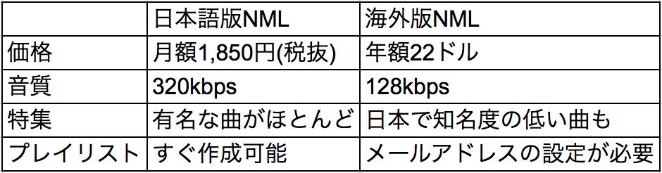 f:id:chankaichan:20170116220338p:plain