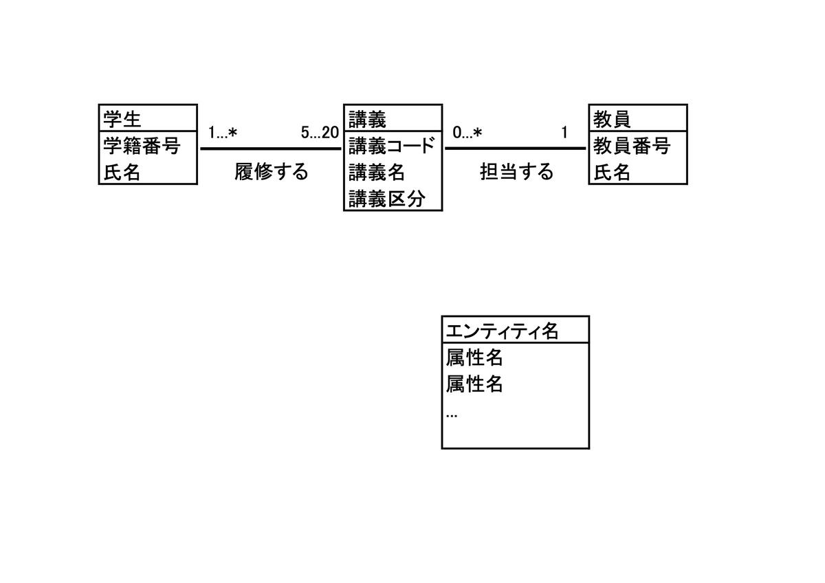 f:id:chankilu23:20201205170844j:plain