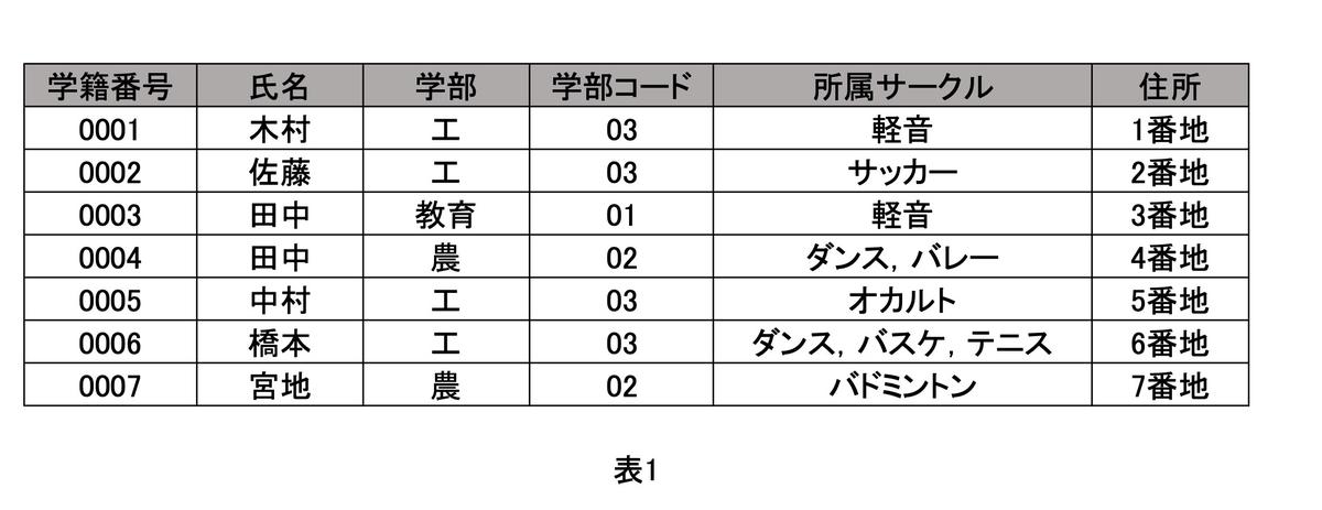 f:id:chankilu23:20201217130107j:plain