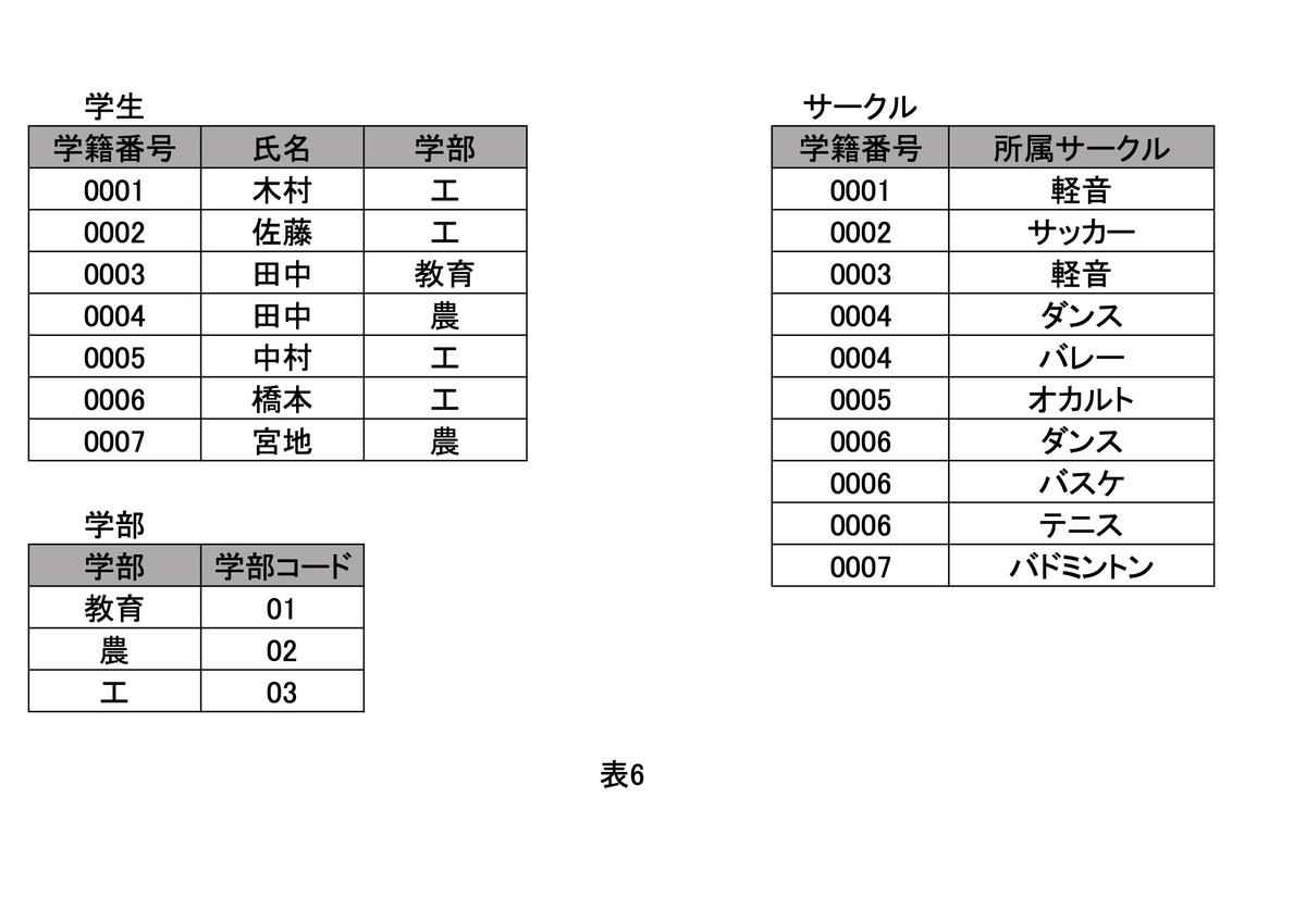 f:id:chankilu23:20201217192503j:plain