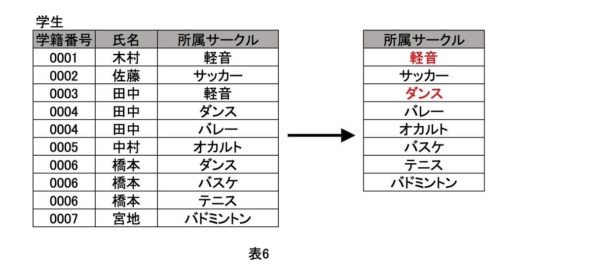 f:id:chankilu23:20210101174741j:plain