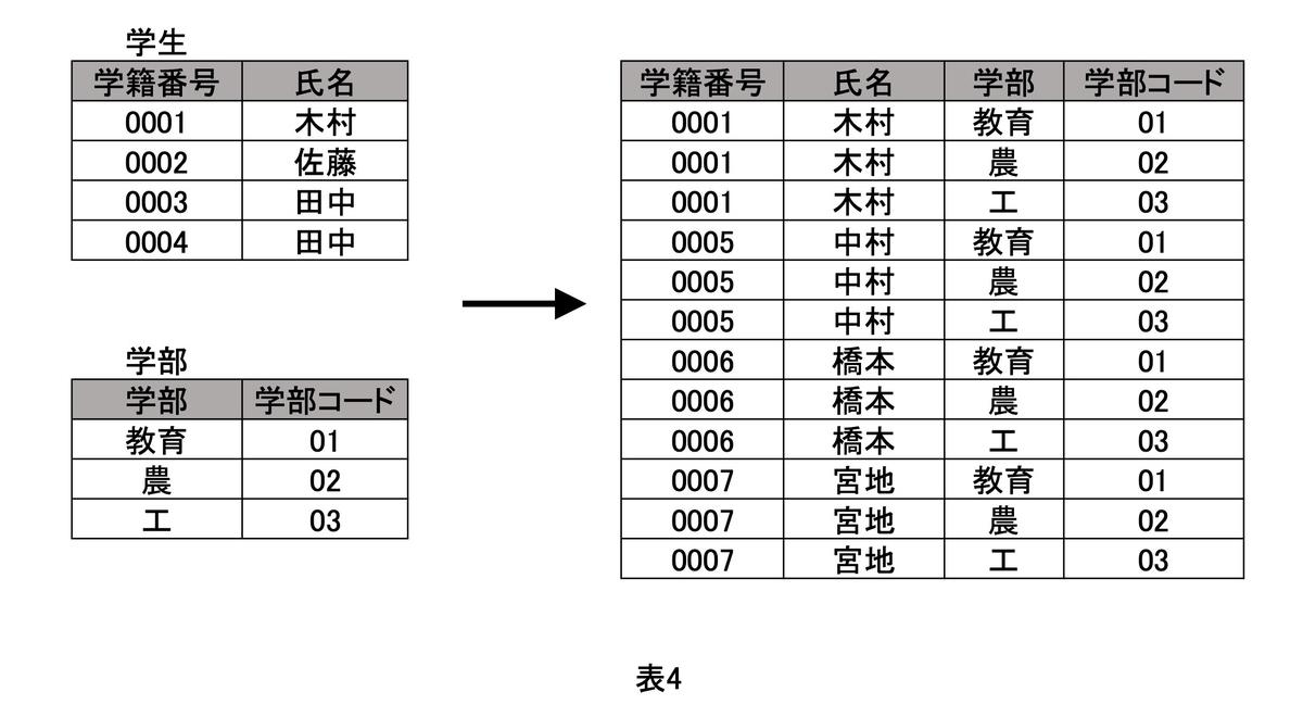 f:id:chankilu23:20210102121318j:plain