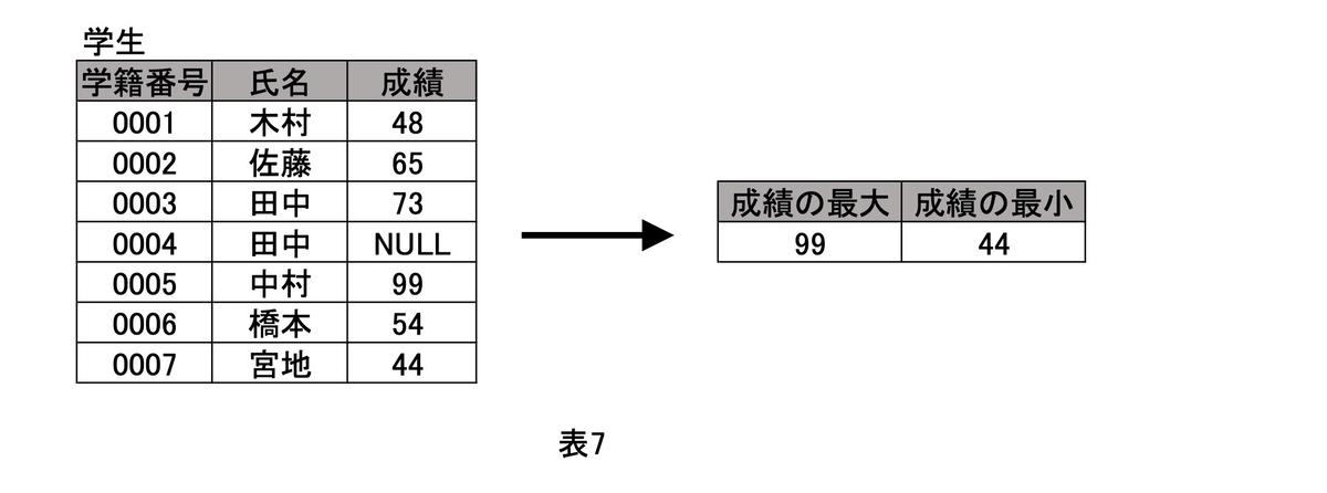 f:id:chankilu23:20210102123043j:plain