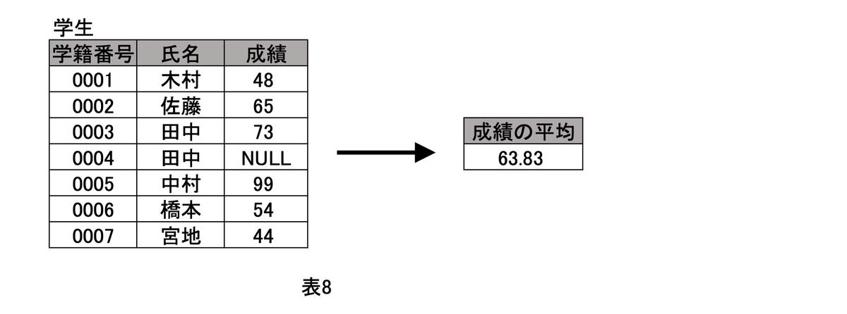f:id:chankilu23:20210102123127j:plain