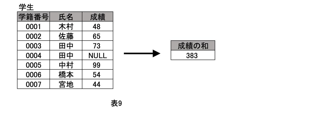 f:id:chankilu23:20210102123139j:plain