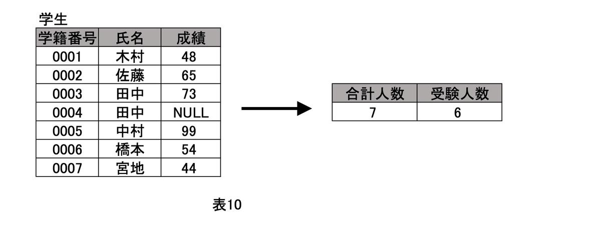 f:id:chankilu23:20210102123150j:plain