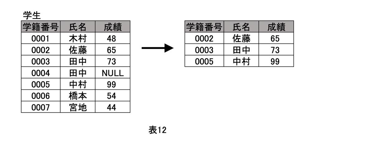 f:id:chankilu23:20210103203449j:plain