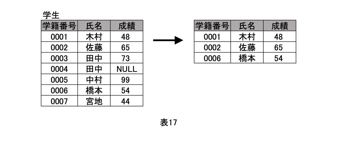 f:id:chankilu23:20210104175435j:plain