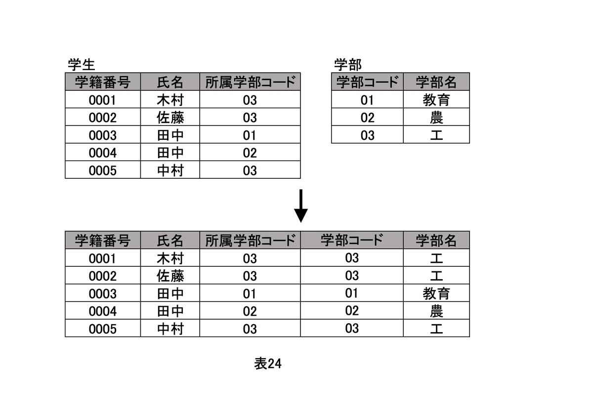 f:id:chankilu23:20210105153216j:plain