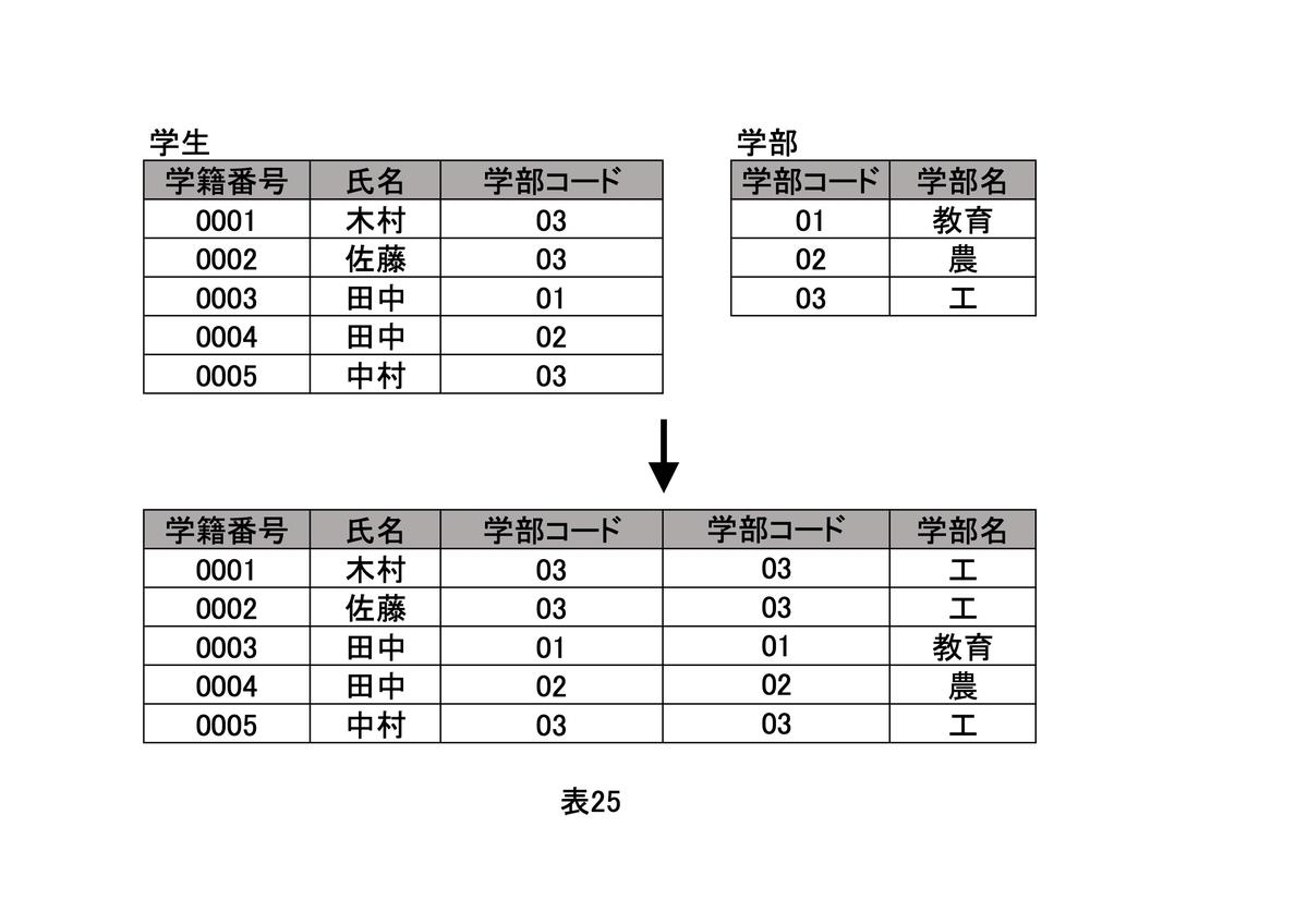 f:id:chankilu23:20210105153236j:plain