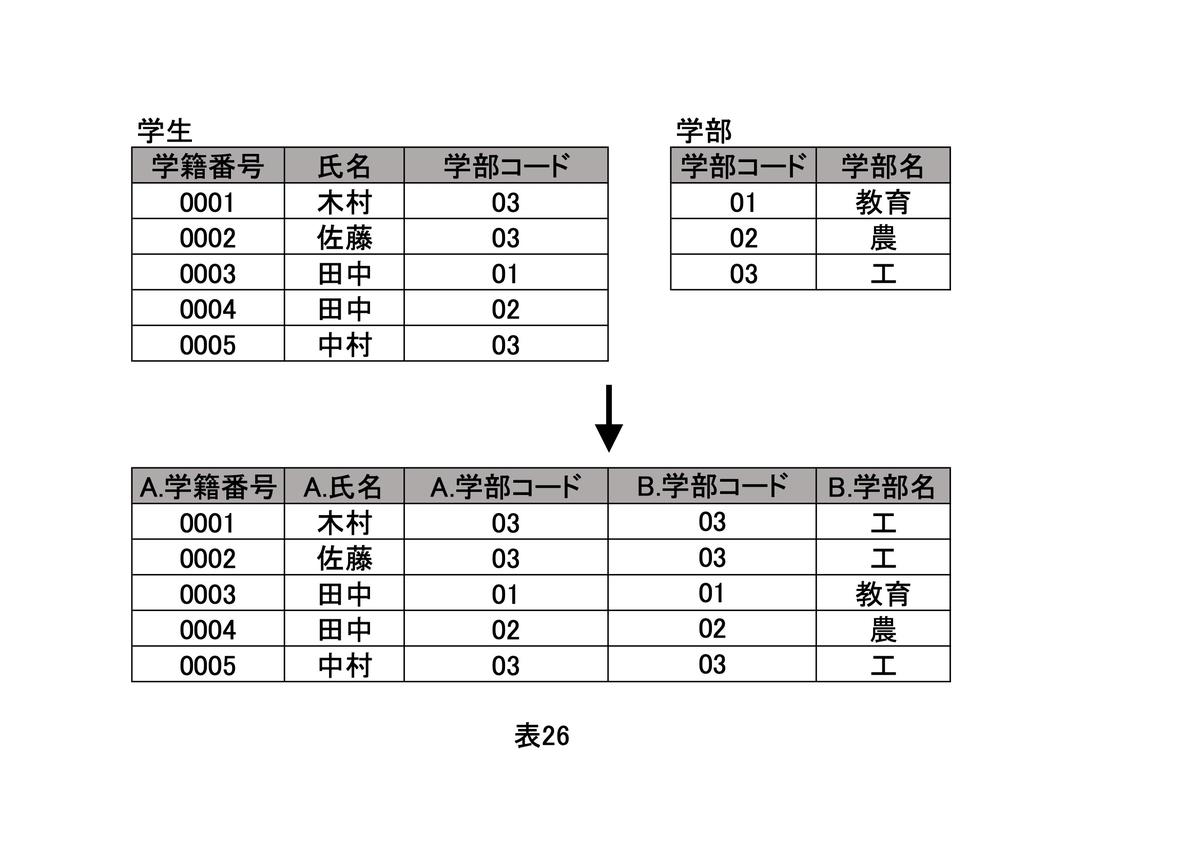 f:id:chankilu23:20210105153256j:plain