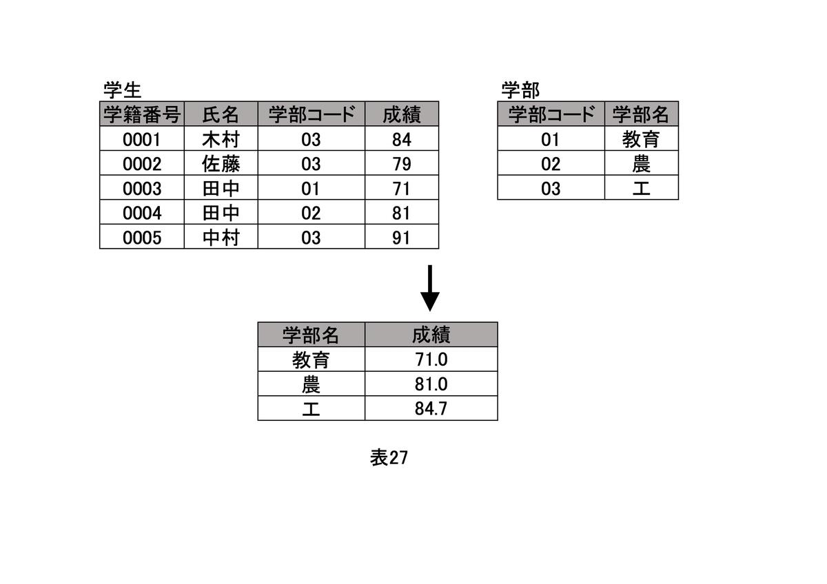 f:id:chankilu23:20210105153732j:plain