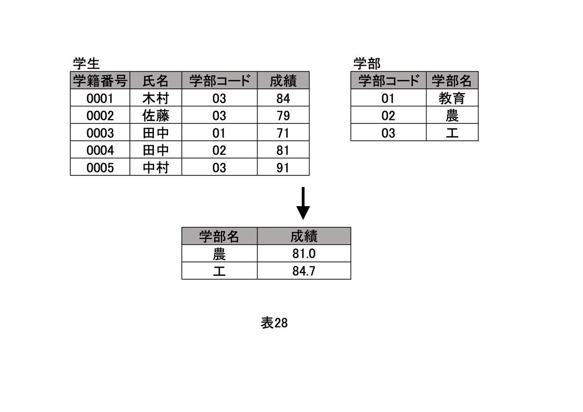 f:id:chankilu23:20210105161038j:plain