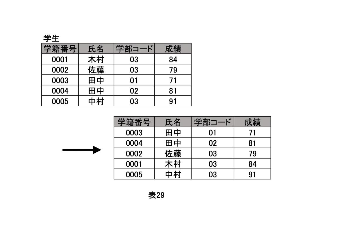 f:id:chankilu23:20210107145755j:plain